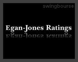 agence de notation financière Eagan Jones