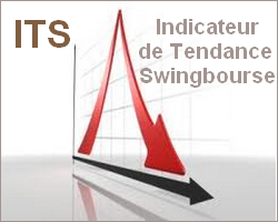 indicateur de tendance swingbourse